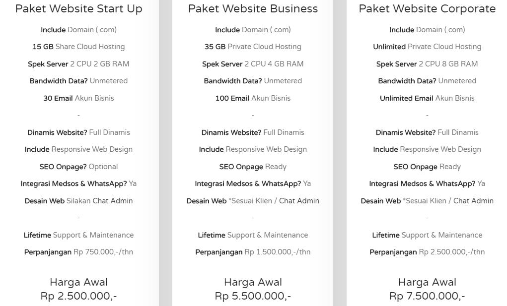 Harga Jasa Website Perusahaan